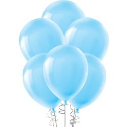 Kikajoy - Açık Mavi Pastel Balon 12